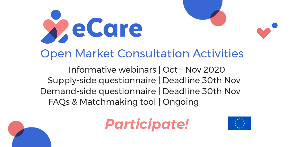 Open market consultation activities October-November 2020